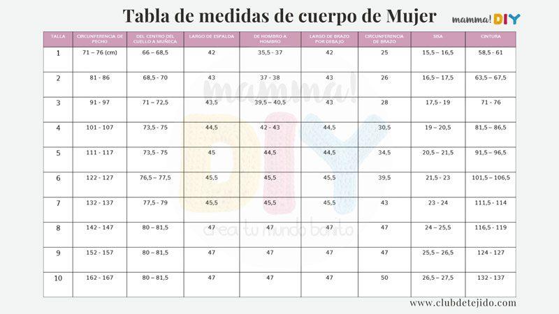 tabla de medidas de mujer para tejedoras