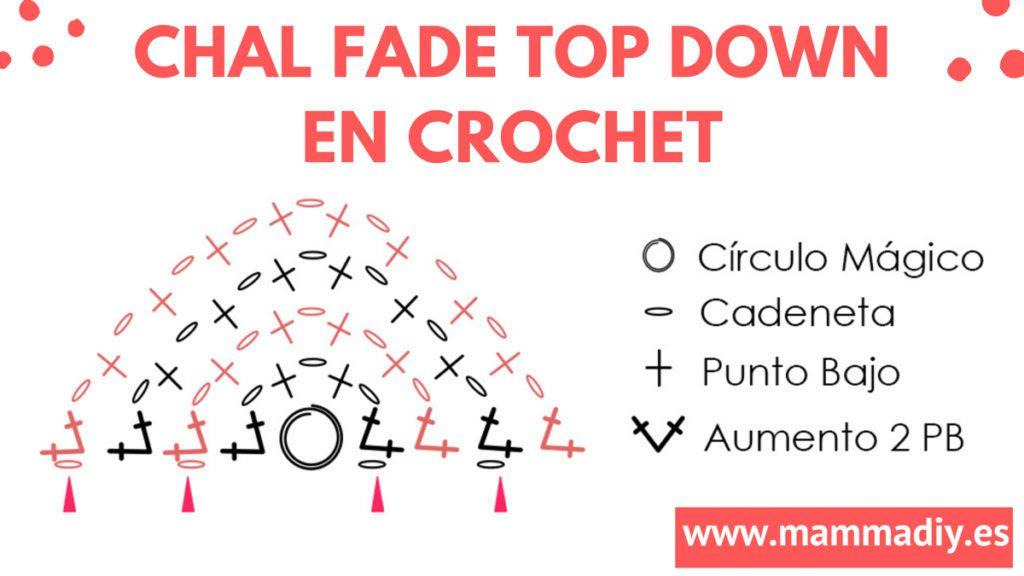 esquema chal triangular fade en crochet